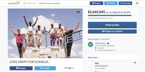 gofundme-crowdfunding