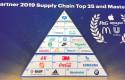 1560937028 gartner supply chain 2019