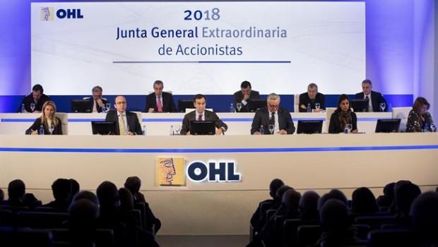 OHL: su plan se queda 300 millones por debajo del consenso del mercado
