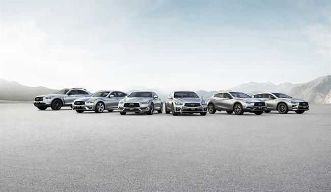 Econom A Motor Infiniti Expone En El Automobile
